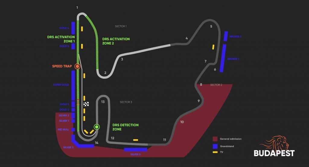 Formule 1 Hongarije