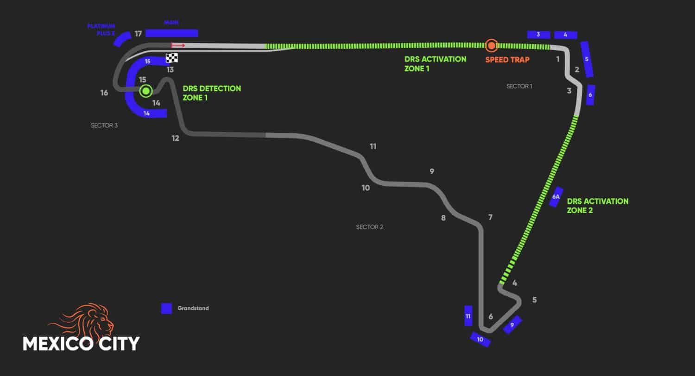 Zevendaagse vliegreis – Formule 1 Mexico – Mexico-City 2020