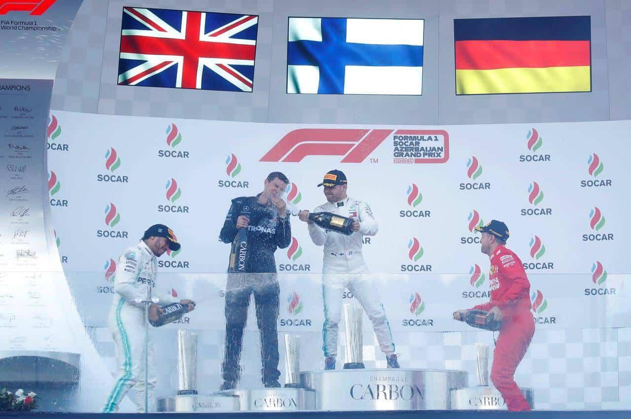 Race Resultaat – Grand Prix van Azerbeidzjan – Bakoe 2019