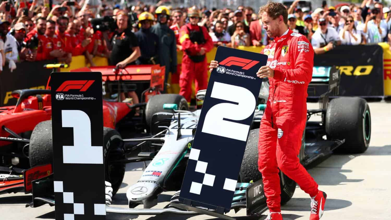 Race Resultaat – Grand Prix van Canada – Montreal 2019