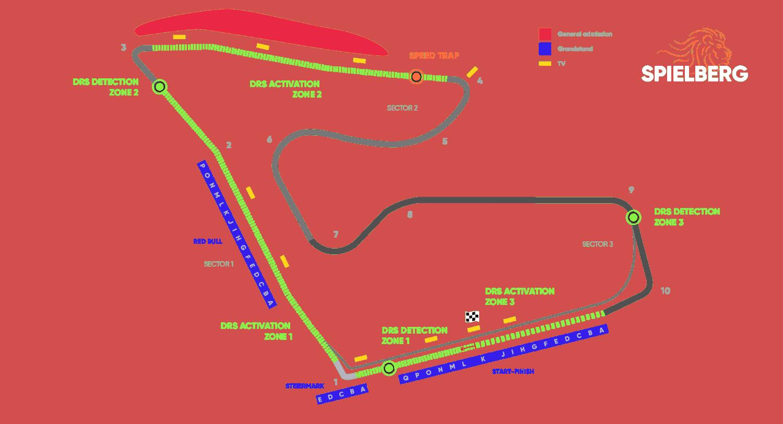Circuit Grand Prix® van Oostenrijk - Spielberg 2020