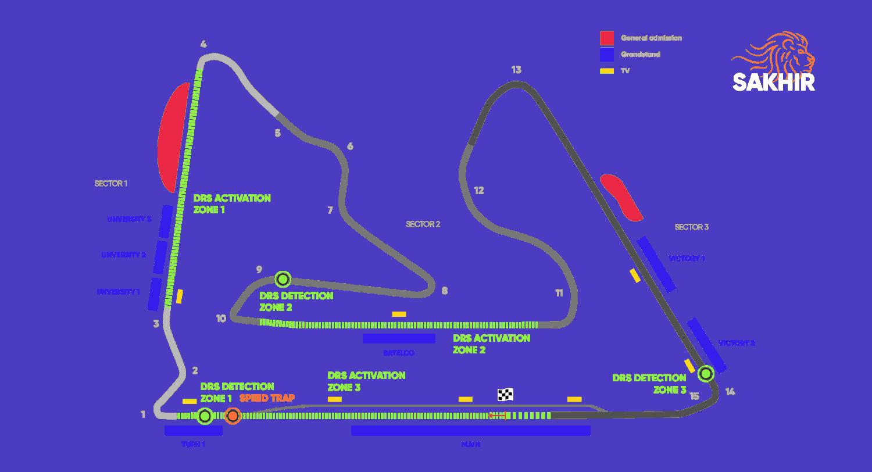Circuit Grand Prix® van Bahrein - Sakhir 2020