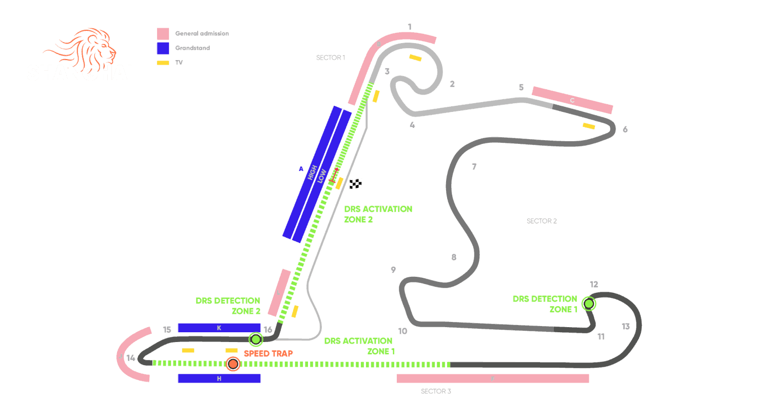 Circuit Grand Prix® van China - Shanghai 2020