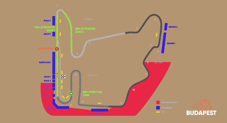 Circuit Grand Prix® van Hongarije - Boedapest 2021