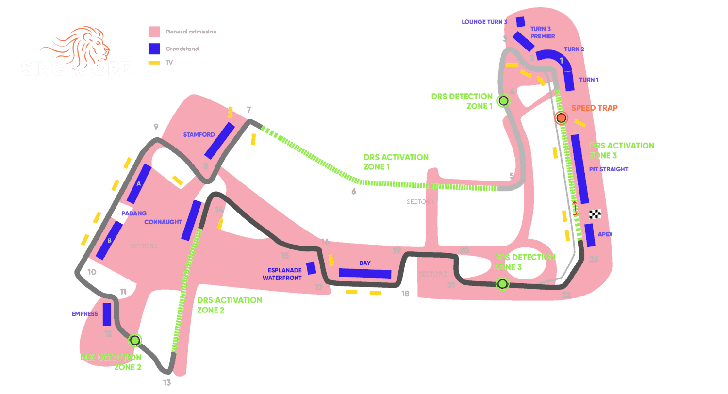 Circuit Grand Prix® van Singapore – Marina Bay 2021