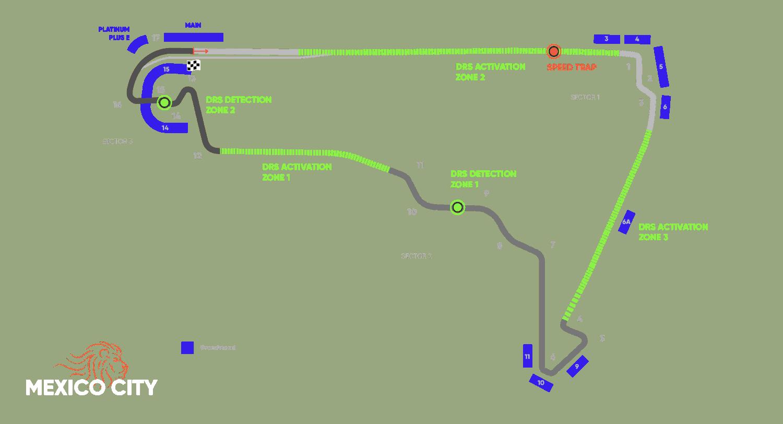 Circuit Grand Prix® van Mexico – Mexico-Stad 2021