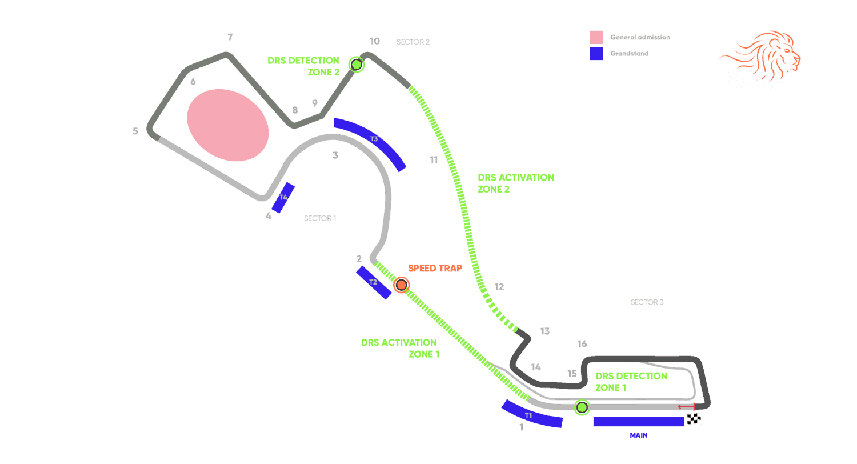Circuit Grand Prix® van Rusland – Sotsji 2021