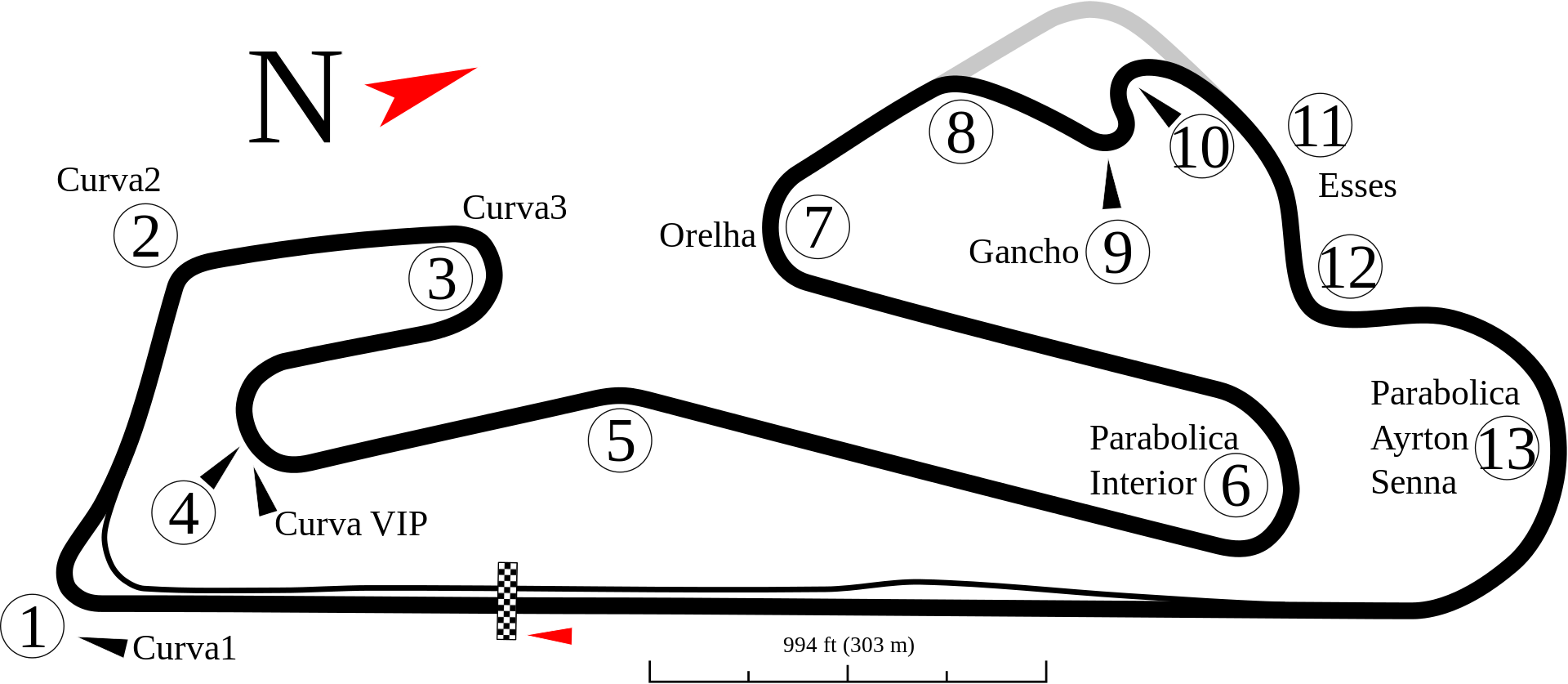 Circuit Grand Prix® van Portugal - Portimão 2020