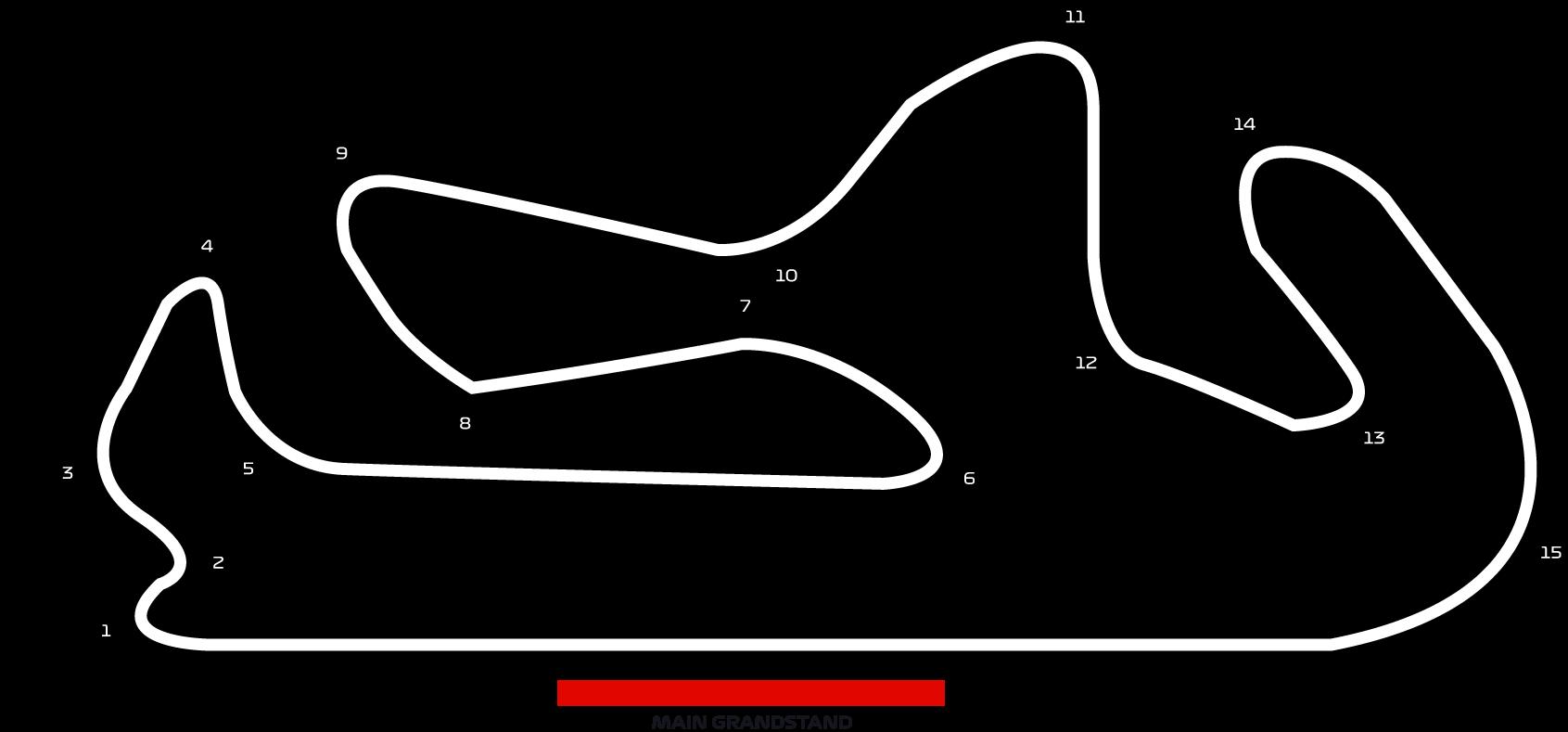 F1 Portimão 2020 – Racer Grandstand F1® Experiences